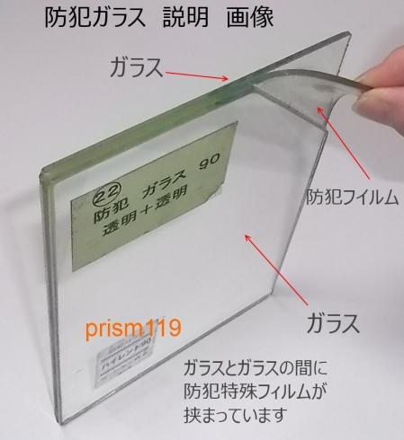 防犯ガラス説明